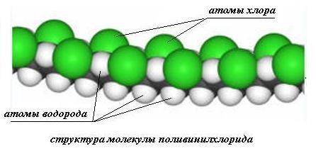 молекула ПВХ