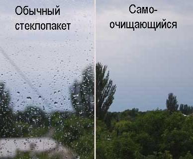 разница