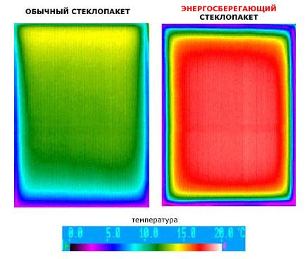 сравнение обычного стеклопакета с энергосберегающим